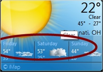 spring_forecast